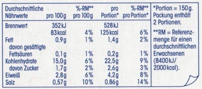 Feines Gemüse mit Reis mild gewürzt - Nutrition facts - de