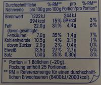 Frikadellen-Bällchen - Nährwertangaben - de