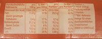 Baguette Schinken-Creme fraiche - Nutrition facts - de