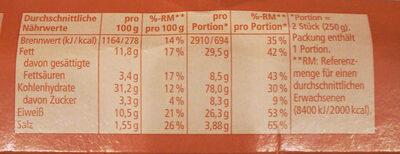 Baguette Schinken-Creme fraiche - Nutrition facts