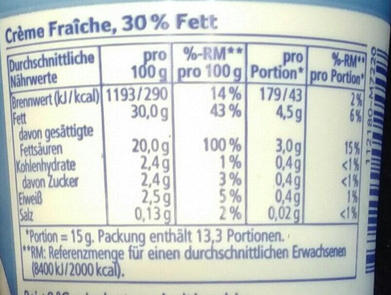Rewe Creme Fraiche - Informations nutritionnelles