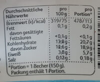 Joghurt mild Blutorange - Nutrition facts