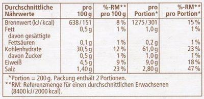 Gnocchi - Informations nutritionnelles - de