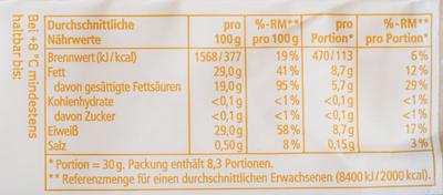 Allgäuer Emmentaler - Nährwertangaben
