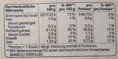 Bäcker Brötchen - Voedingswaarden