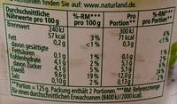 Speisequark zubereitung - Nutrition facts