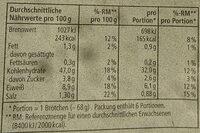 Weizenvollkornbrötchen zum Fertigbacken - Informations nutritionnelles - de