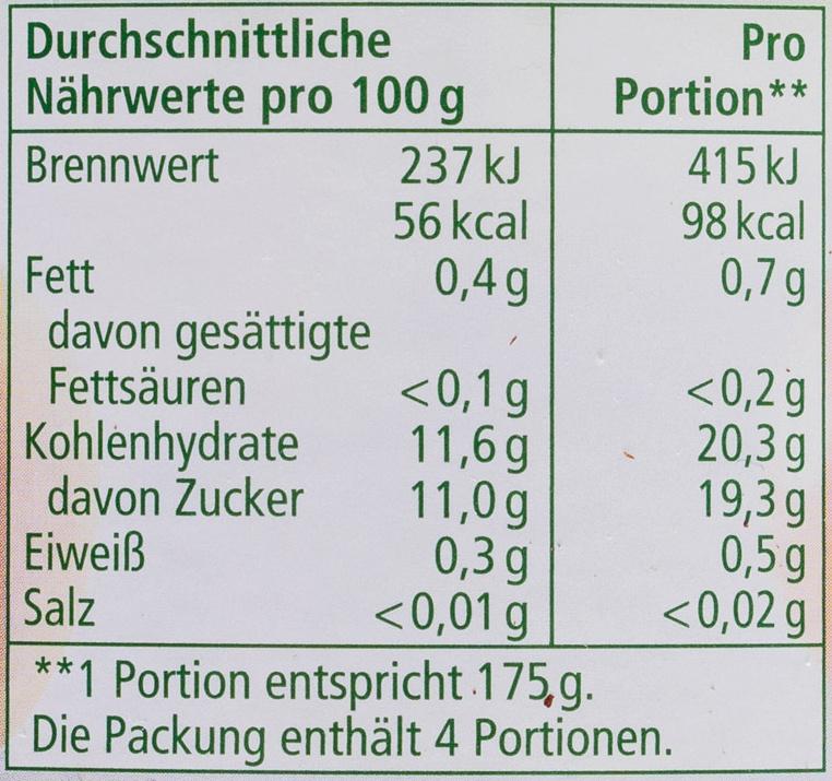 Apfelmark - Voedigswaarden