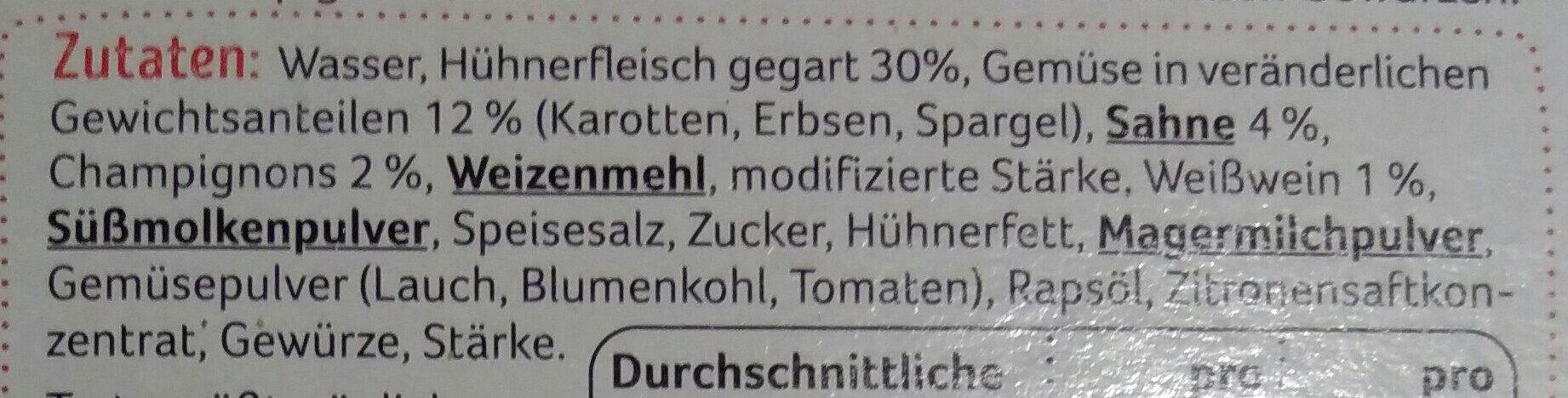 Hühnerfrikassee - Ingredients