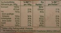 Dinkel-Butterkeks - Nutrition facts