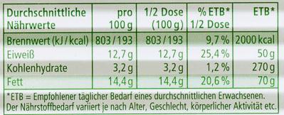 Heringsfilets in Paprikasauce - Nährwertangaben