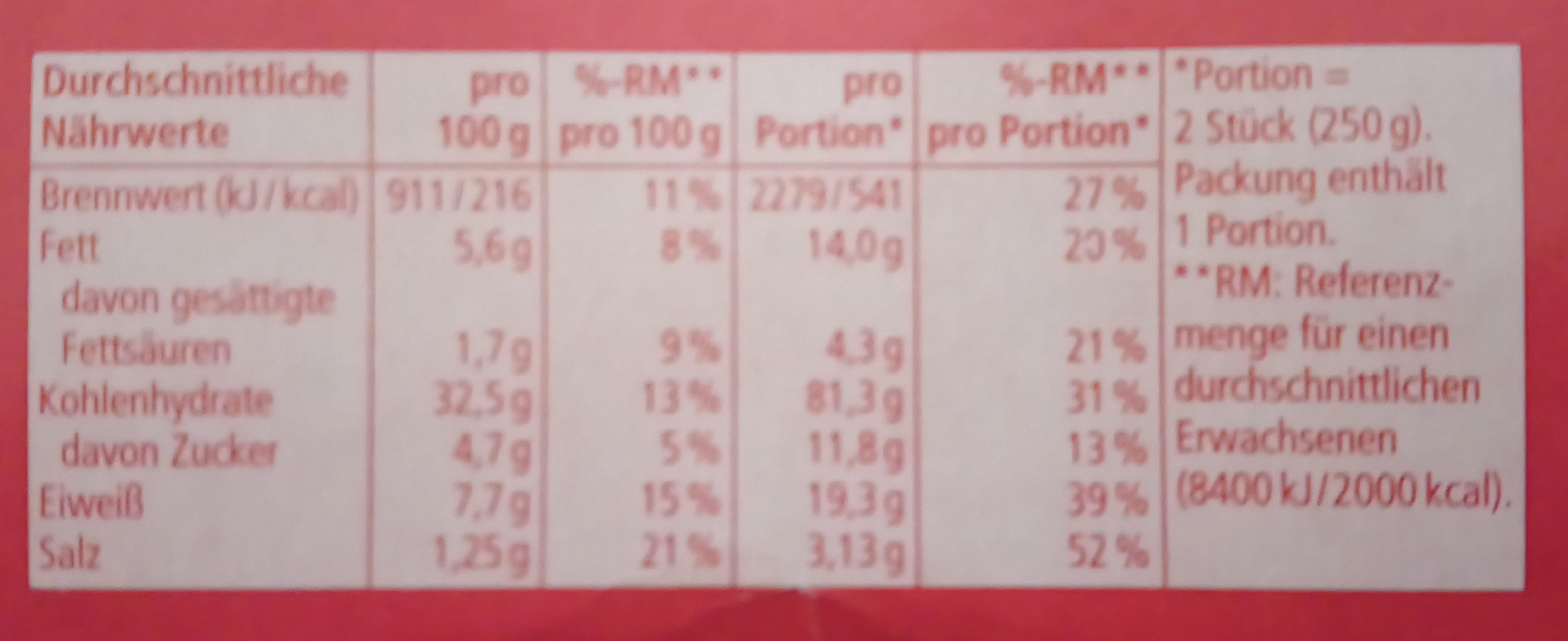 Baguette Tomate-Mozzarella - Nutrition facts
