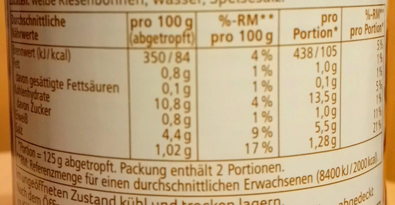 Weiße Riesenbohnen - Informations nutritionnelles