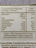 Crème Brûlée - Informations nutritionnelles - de