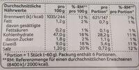 Bauern Brötchen - Informations nutritionnelles - de