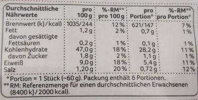 Bauern Brötchen - Nutrition facts