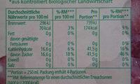 Rewe bio roter traubensaft - Voedingswaarden - de