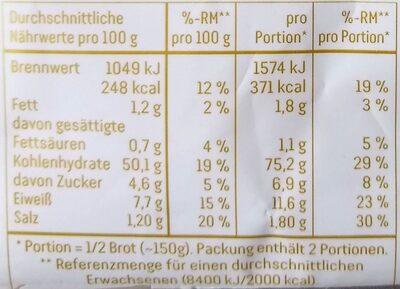 Krosse Peperoni Ciabatta - Nutrition facts