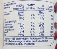 Kidney-Bohnen rot - Nährwertangaben