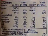 Ja! Cashew-Kerne naturell - Nutrition facts - de
