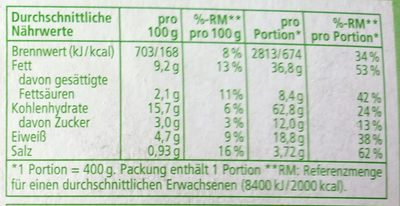 Gemüse Lasagne - Nutrition facts
