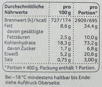 Penne Spinat Gorgonzola - Nutrition facts