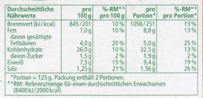 Cappelletti - Nutrition facts