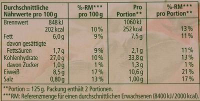 Ravioli mit Tomate und Mozzarella - Nutrition facts - de