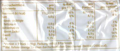 Mehrkorn Brötchen - Nutrition facts