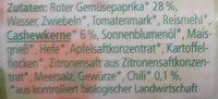 Streichcreme Paprika-Cashew - Ingrédients - de
