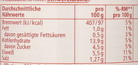 Schwarze Bohnen in Chilisauce - Nutrition facts - de