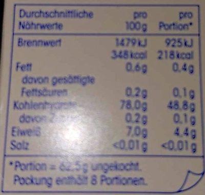 Kochbeutel-Reis - Nutrition facts