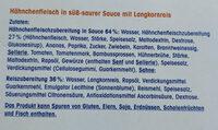Hähnchen Süß-Sauer - Ingrediënten - de