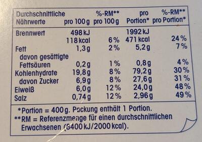 Hähnchen Süß-Sauer - Voedingswaarden - de