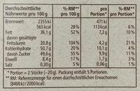 Mandelkrokant-Schokolade - Nährwertangaben - de