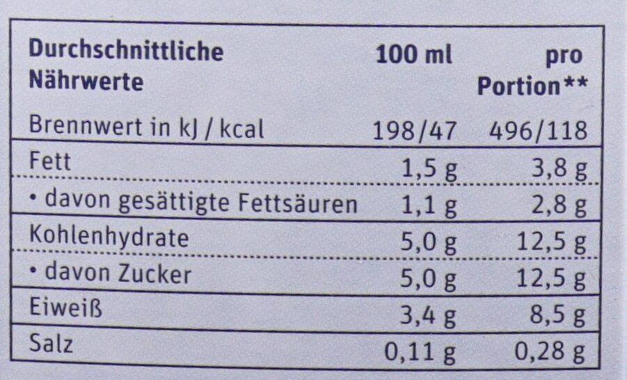 Fettarme H-Milch Laktosefrei - Nährwertangaben - de