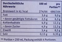 H-Vollmilch Laktosefrei - Voedingswaarden - de