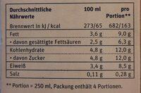 H-Vollmilch ultrahocherhitzt Laktosefrei - Nährwertangaben - de