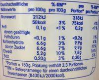 Jogurt Mild - Informations nutritionnelles - fr