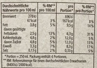 Frische Vollmilch - Nutrition facts - de