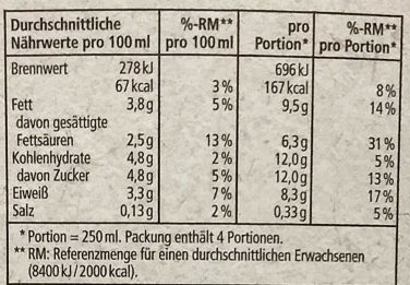 Frische Vollmilch - Nutrition facts