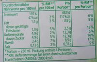 Frische fettarme Milch - Nutrition facts - de