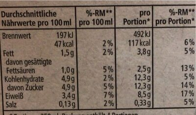 Rewe Bio Frische Fettarme Milch - Nutrition facts - de