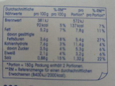 Buttergemüse - Nutrition facts - de