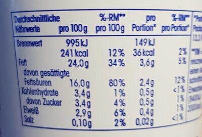 Ja! Schmand - Nutrition facts - de