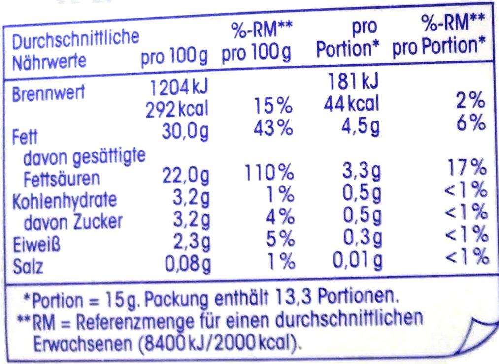 H-Schlagsahne - Voedigswaarden
