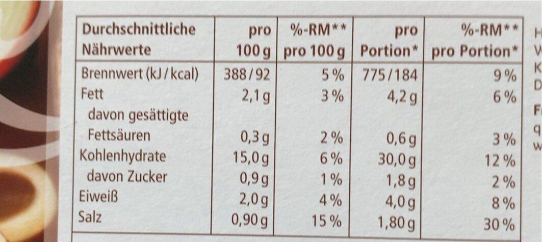Bratkartoffeln mit Zwiebel - Nutrition facts - en