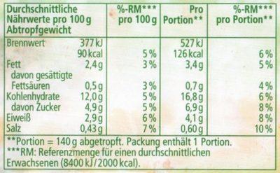 Sonnenmeis ohne Zuckerzusatz - Nährwertangaben - de