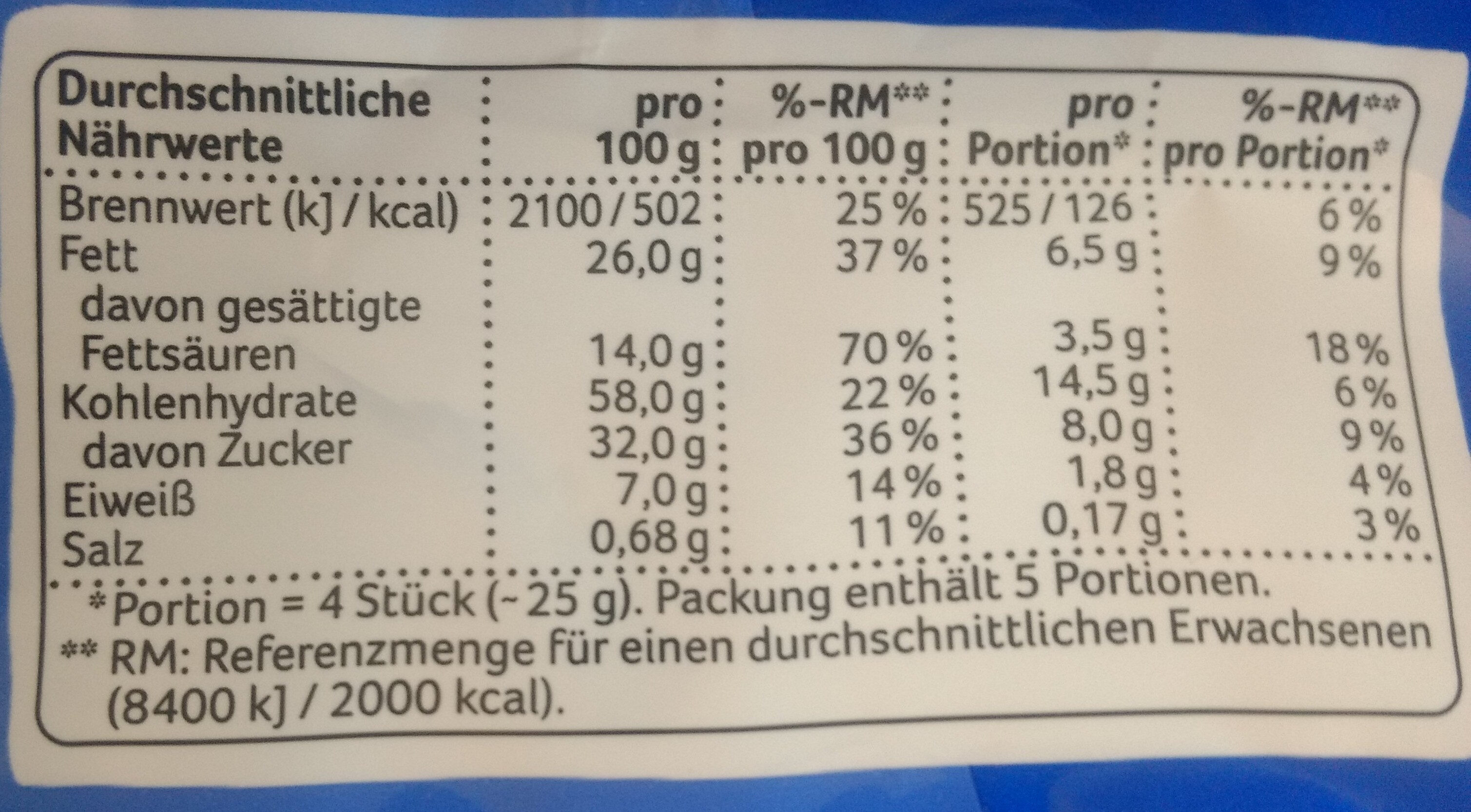 Cookies Minis - Nutrition facts