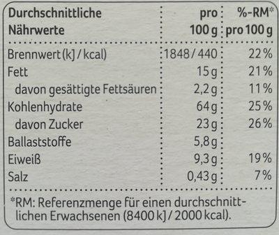Müsli, Knusper Schoko - Nährwertangaben